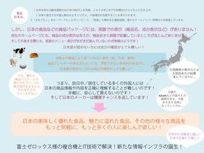 日本の「美味しい」「優しい」「楽しい」を世界の人たちと 複合機を活用した買い物支援プラットフォーム