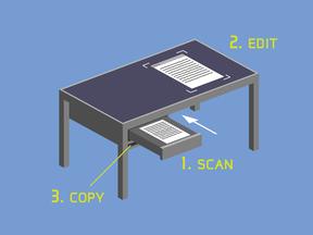 eテーブル
