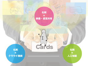 コミュニケーションを加速させる名刺「I-Cards」