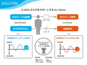 【Air-sense】 家族に寄り添い、ココロとカラダをサポートするロボット