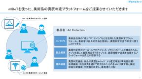 真贋判定を特徴とした美術品取引プラットフォーム