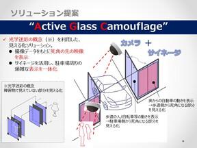 光学迷彩ガラス