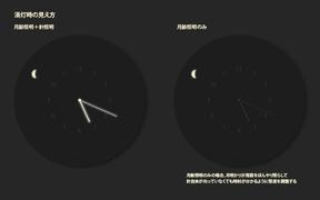 お月見時計