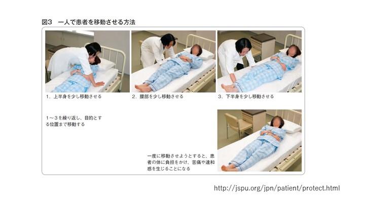 褥瘡予防、褥瘡治療の際のベッドへの応用